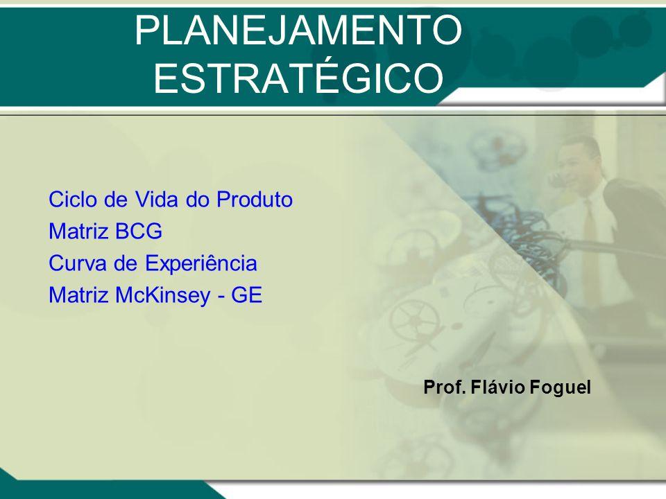 PLANEJAMENTO ESTRATÉGICO Ciclo de Vida do Produto Matriz BCG Curva de Experiência Matriz McKinsey - GE Prof.