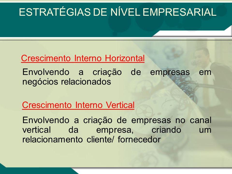 Crescimento interno Objetivo: aumentar o valor da empresa. Crescimento orgânico, de dentro para fora. Motivado principalmente pelo sentimento de prese