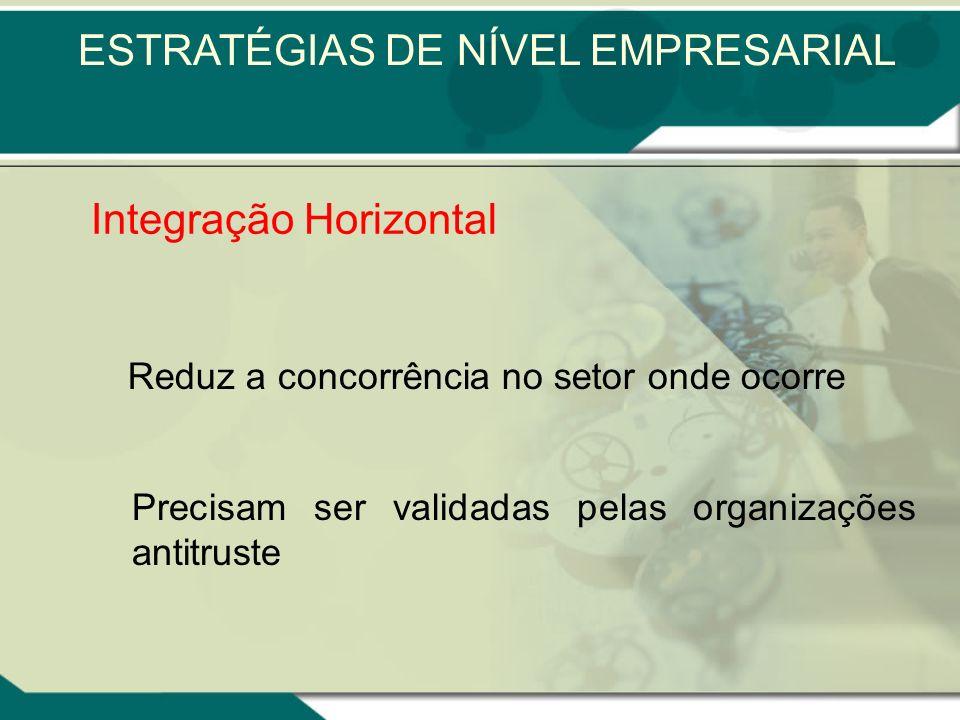 Integração Horizontal Objetivo - Aumentar a empresa em valor, participação no mercado ou vendas, através da aquisição de empresas do mesmo segmento ou