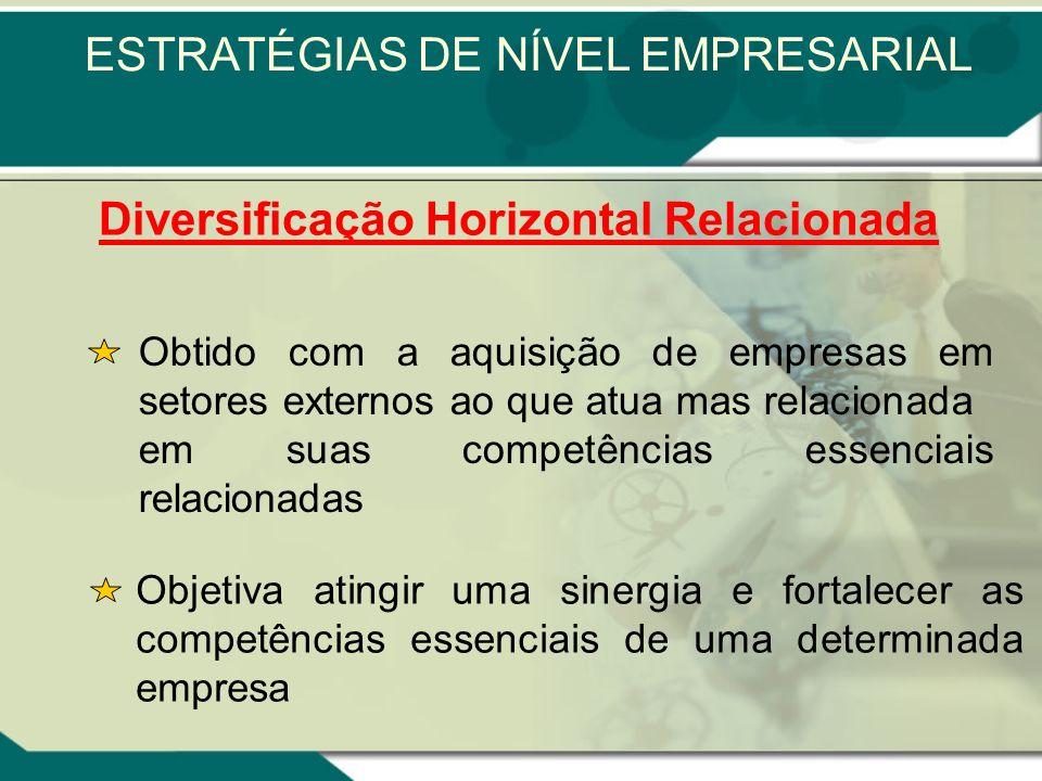 Integração Horizontal Reduz a concorrência no setor onde ocorre Precisam ser validadas pelas organizações antitruste ESTRATÉGIAS DE NÍVEL EMPRESARIAL