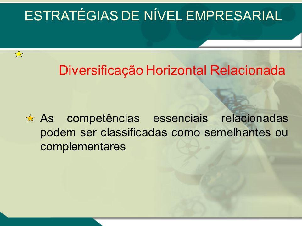 Obtido com a aquisição de empresas em setores externos ao que atua mas relacionada em suas competências essenciais relacionadas Objetiva atingir uma s