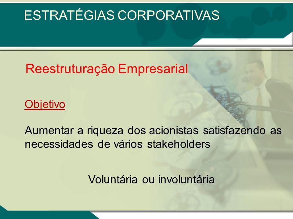 Voluntária ou involuntária Reestruturação Empresarial Objetivo Aumentar a riqueza dos acionistas satisfazendo as necessidades de vários stakeholders ESTRATÉGIAS CORPORATIVAS