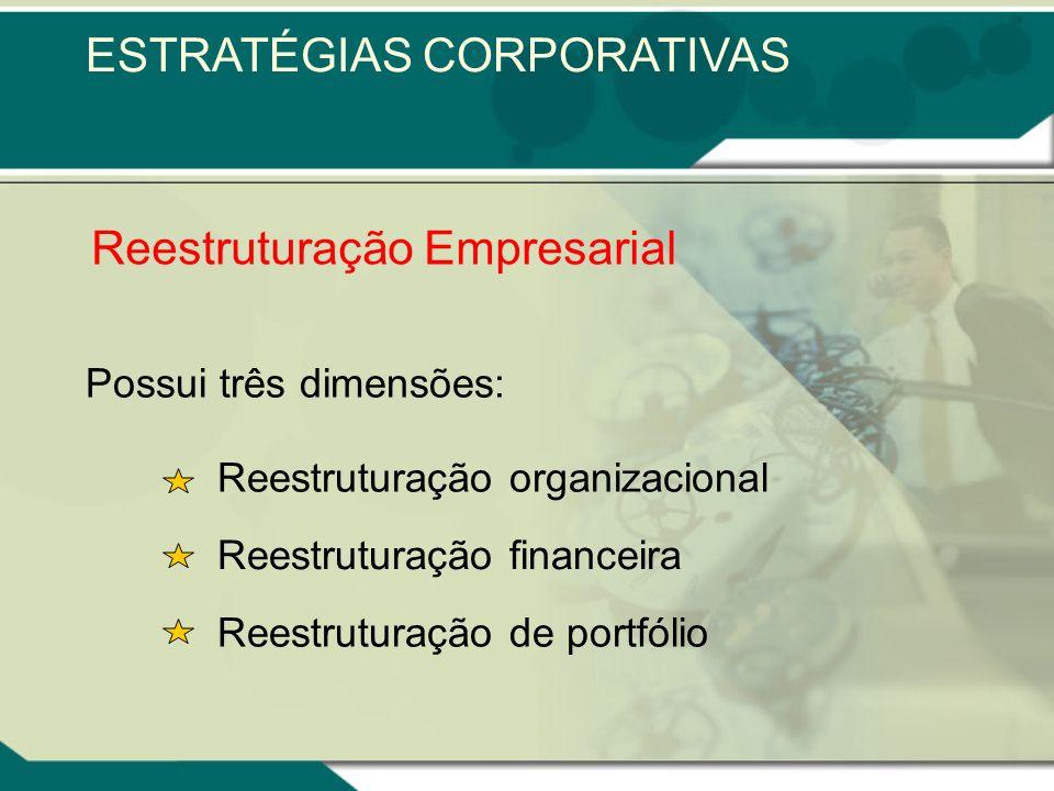 Reestruturação de portfólio Reestruturação Empresarial Possui três dimensões: Reestruturação organizacional Reestruturação financeira ESTRATÉGIAS CORPORATIVAS