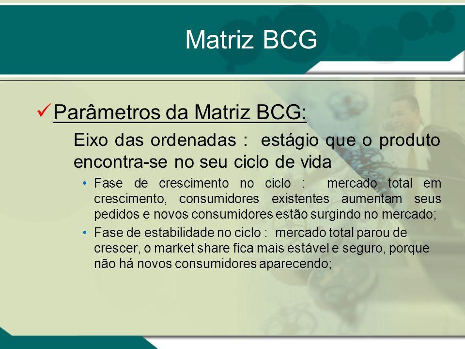 Matriz BCG Parâmetros da Matriz BCG: Eixo das abcissas : posição competitiva relativa indicada pelo market share relativo vantagem competitiva através