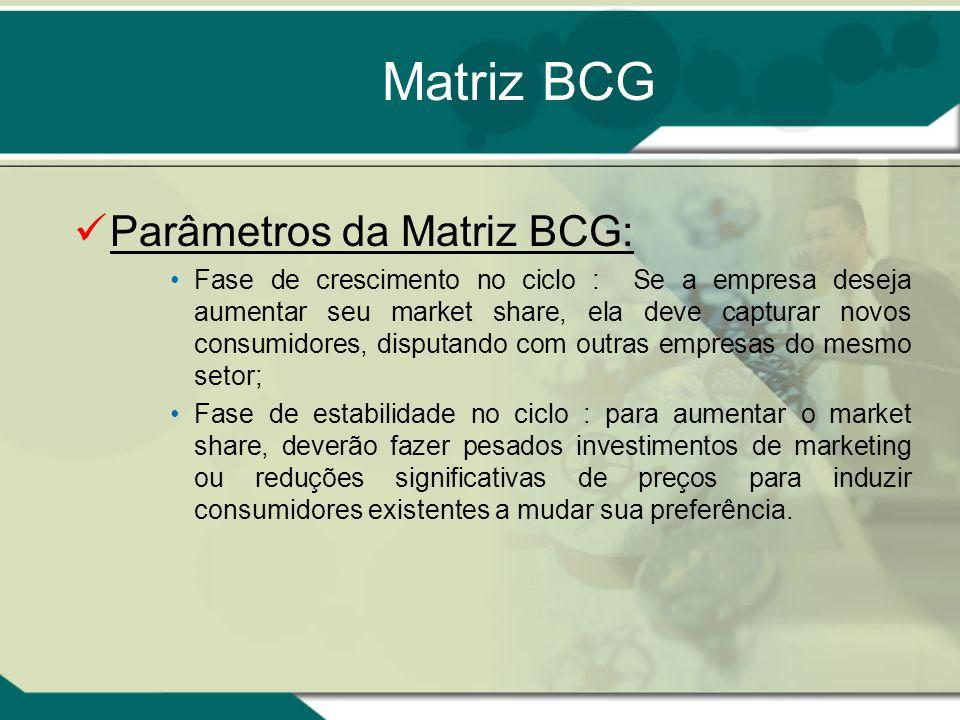 Matriz BCG Parâmetros da Matriz BCG: Eixo das ordenadas : estágio que o produto encontra-se no seu ciclo de vida Fase de crescimento no ciclo : mercad