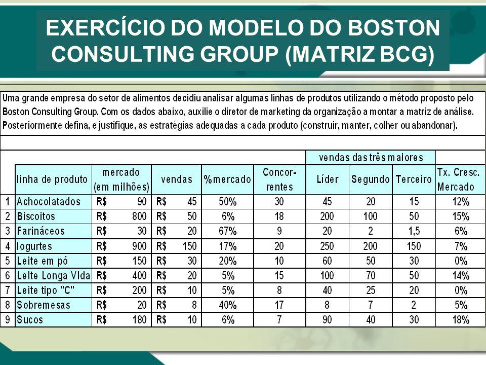 Matriz McKinsey-GE para Atratividade de Mercados Tamanho Crescimento do Mercado Preço Diversificação do Mercado Estrutura Competitiva Lucratividade da