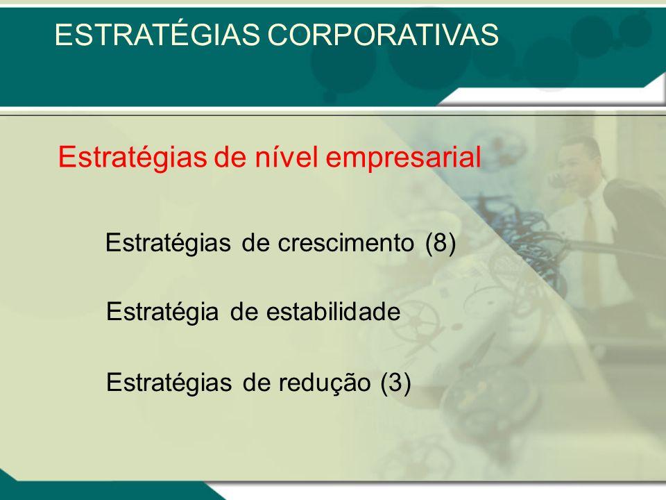 Estratégias de nível empresarial Estratégias de crescimento (8) Estratégia de estabilidade Estratégias de redução (3) ESTRATÉGIAS CORPORATIVAS