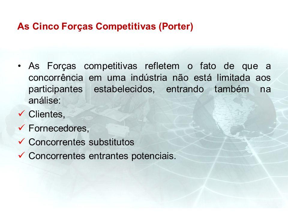As Forças competitivas refletem o fato de que a concorrência em uma indústria não está limitada aos participantes estabelecidos, entrando também na an