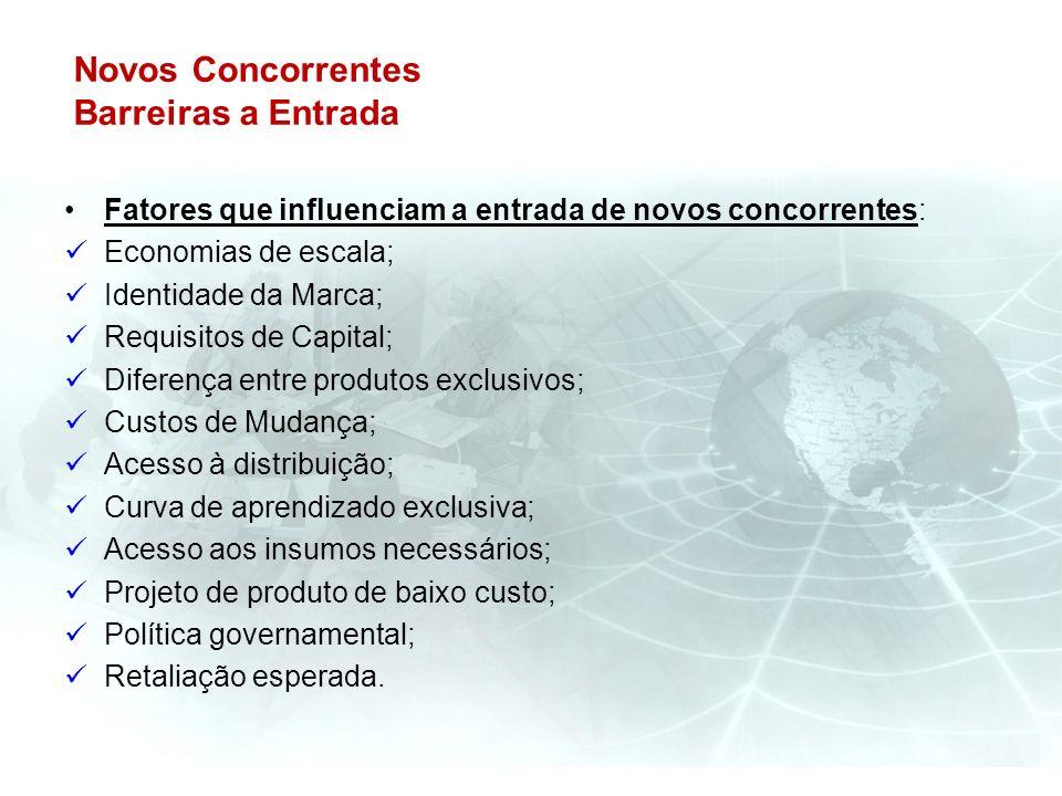 Novos Concorrentes Barreiras a Entrada Fatores que influenciam a entrada de novos concorrentes: Economias de escala; Identidade da Marca; Requisitos d