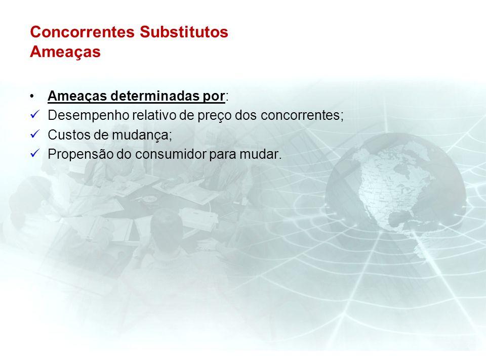 Concorrentes Substitutos Ameaças Ameaças determinadas por: Desempenho relativo de preço dos concorrentes; Custos de mudança; Propensão do consumidor p