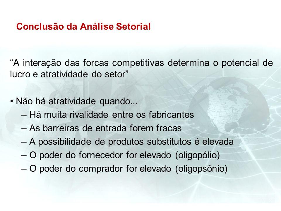 Conclusão da Análise Setorial A interação das forcas competitivas determina o potencial de lucro e atratividade do setor Não há atratividade quando...