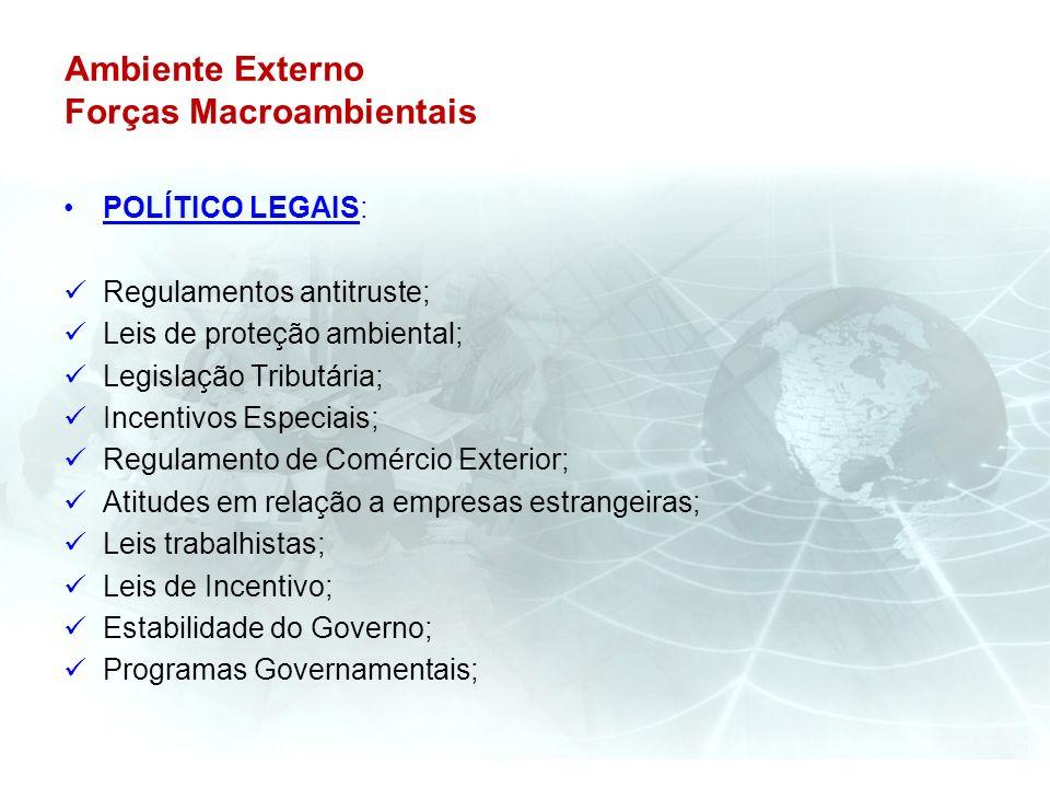 Ambiente Externo Forças Macroambientais POLÍTICO LEGAIS: Regulamentos antitruste; Leis de proteção ambiental; Legislação Tributária; Incentivos Especi