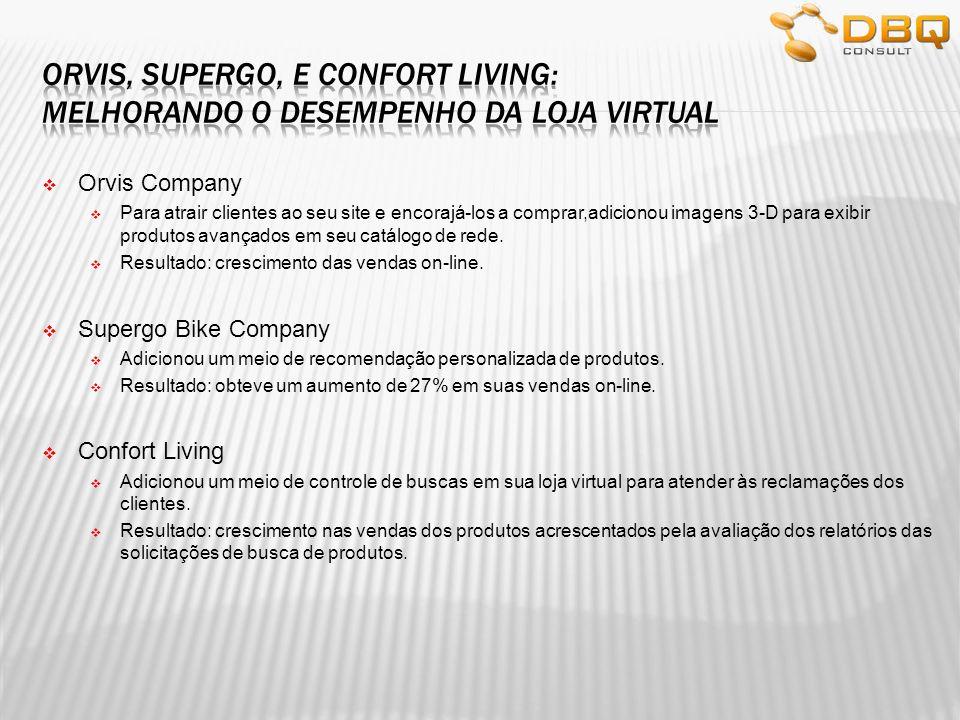 Orvis Company Para atrair clientes ao seu site e encorajá-los a comprar,adicionou imagens 3-D para exibir produtos avançados em seu catálogo de rede.