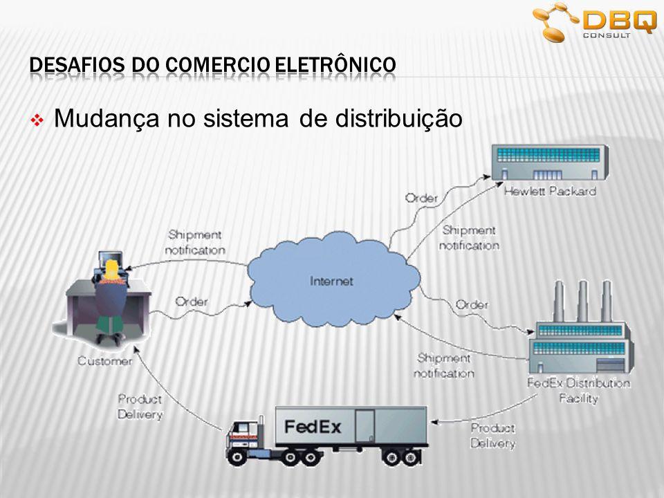 Mudança no sistema de distribuição