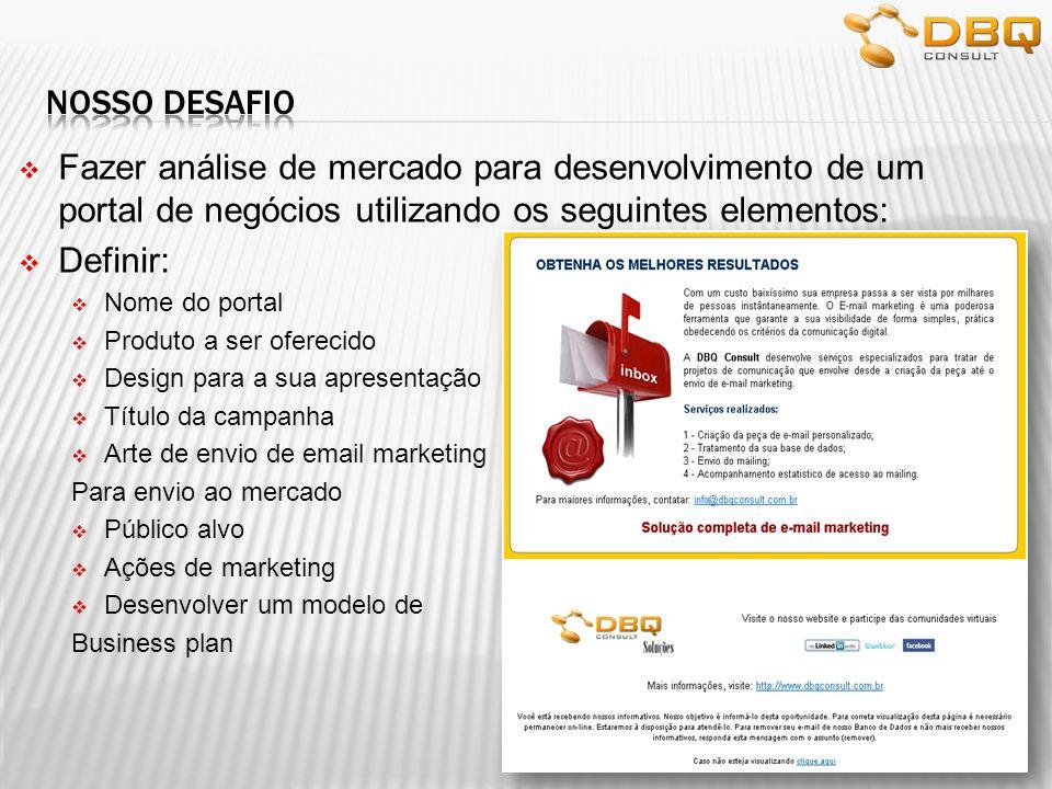 Fazer análise de mercado para desenvolvimento de um portal de negócios utilizando os seguintes elementos: Definir: Nome do portal Produto a ser oferec