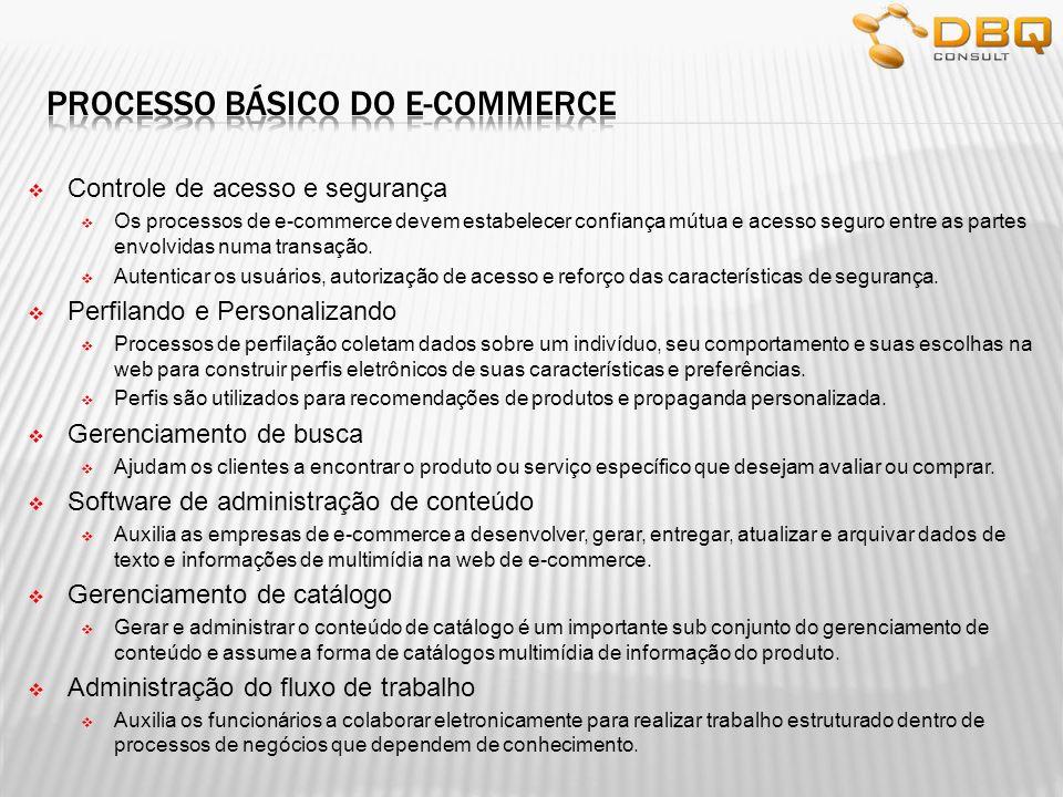 Notificação de evento Trabalha em conjunto com o software de administração do fluxo de trabalho para monitorar todos os processos de e- commerce e registrar todos os eventos relacionados.