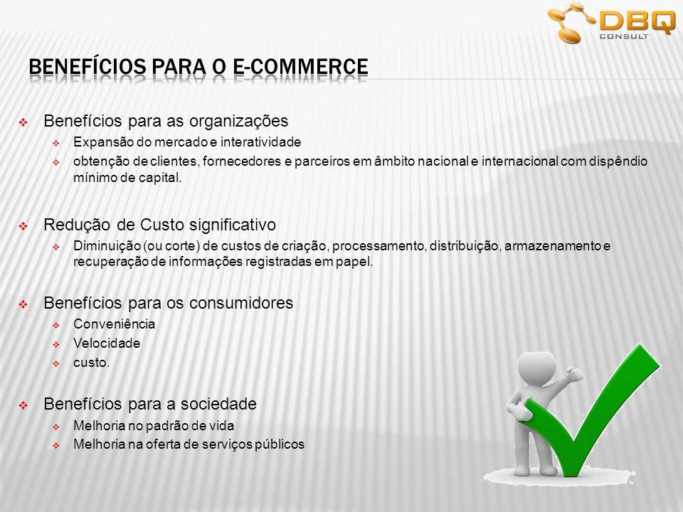 Benefícios para as organizações Expansão do mercado e interatividade obtenção de clientes, fornecedores e parceiros em âmbito nacional e internacional