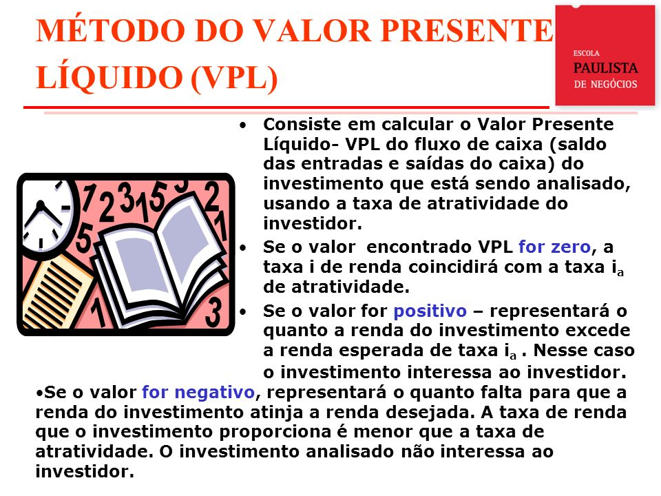 MÉTODO DO VALOR PRESENTE LÍQUIDO (VPL) Consiste em calcular o Valor Presente Líquido- VPL do fluxo de caixa (saldo das entradas e saídas do caixa) do