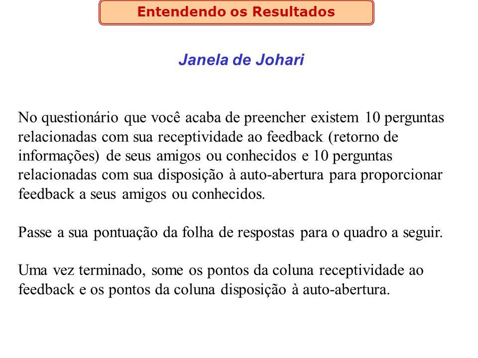 Entendendo os Resultados Janela de Johari No questionário que você acaba de preencher existem 10 perguntas relacionadas com sua receptividade ao feedb