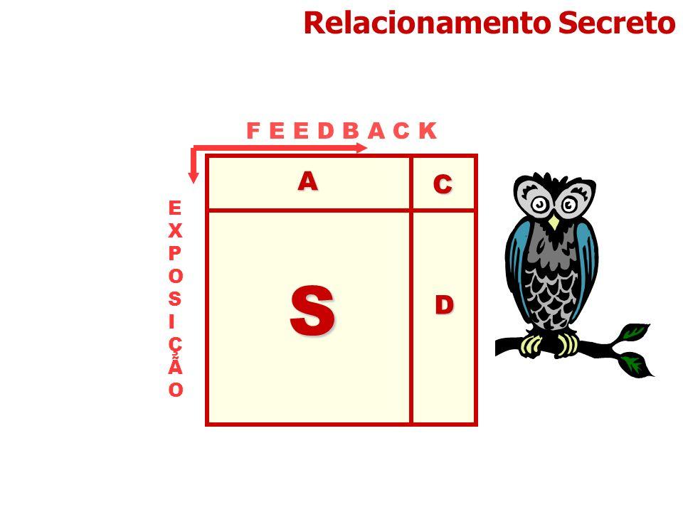 Relacionamento Secreto EXPOSIÇÃOEXPOSIÇÃO A C D S F E E D B A C K