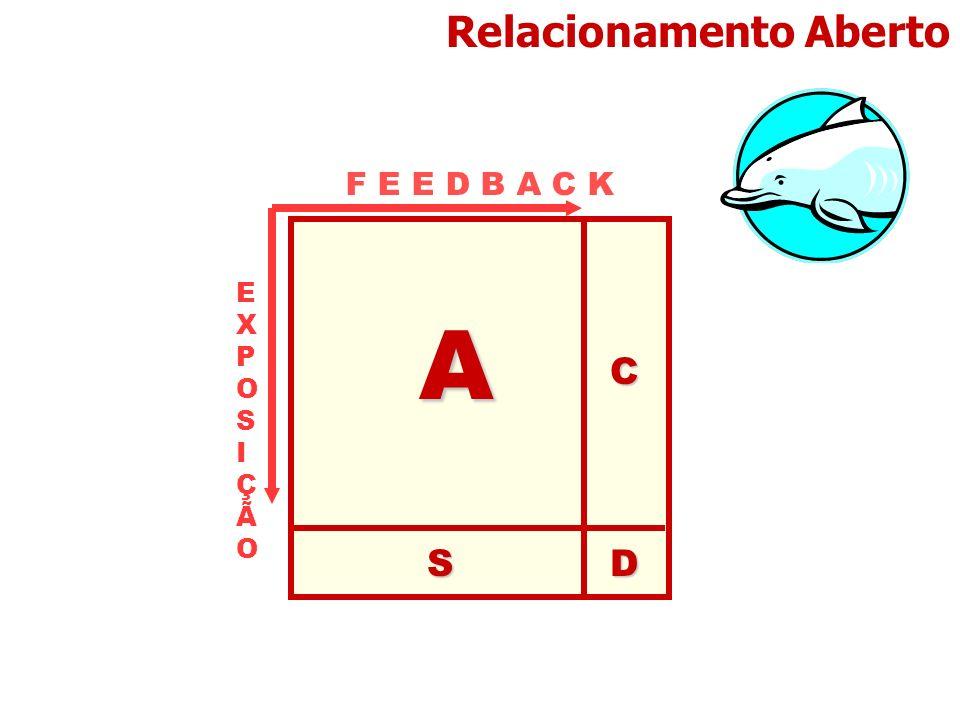 Relacionamento AbertoA C DS F E E D B A C K EXPOSIÇÃOEXPOSIÇÃO