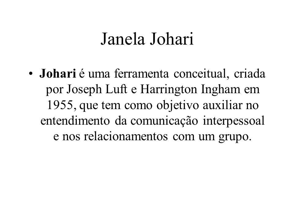 Janela Johari Johari é uma ferramenta conceitual, criada por Joseph Luft e Harrington Ingham em 1955, que tem como objetivo auxiliar no entendimento d