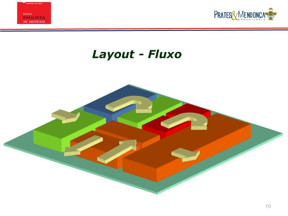 10 Layout - Fluxo