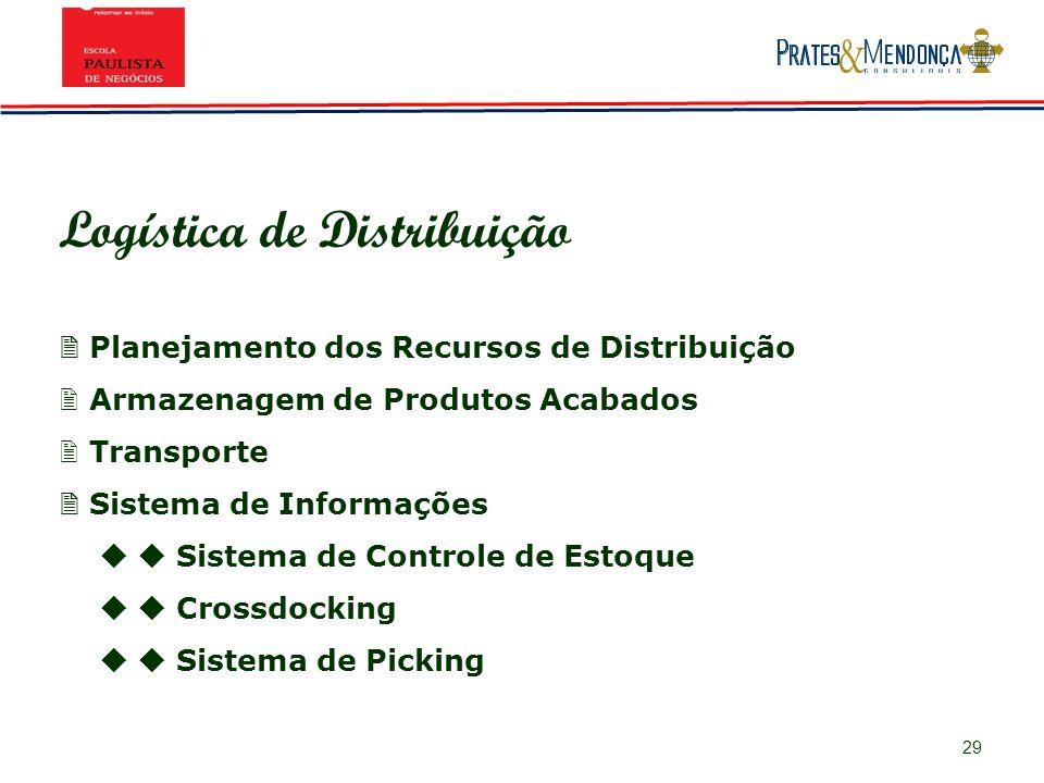 29 Logística de Distribuição Planejamento dos Recursos de Distribuição 2 Armazenagem de Produtos Acabados 2 Transporte Sistema de Informações Sistema