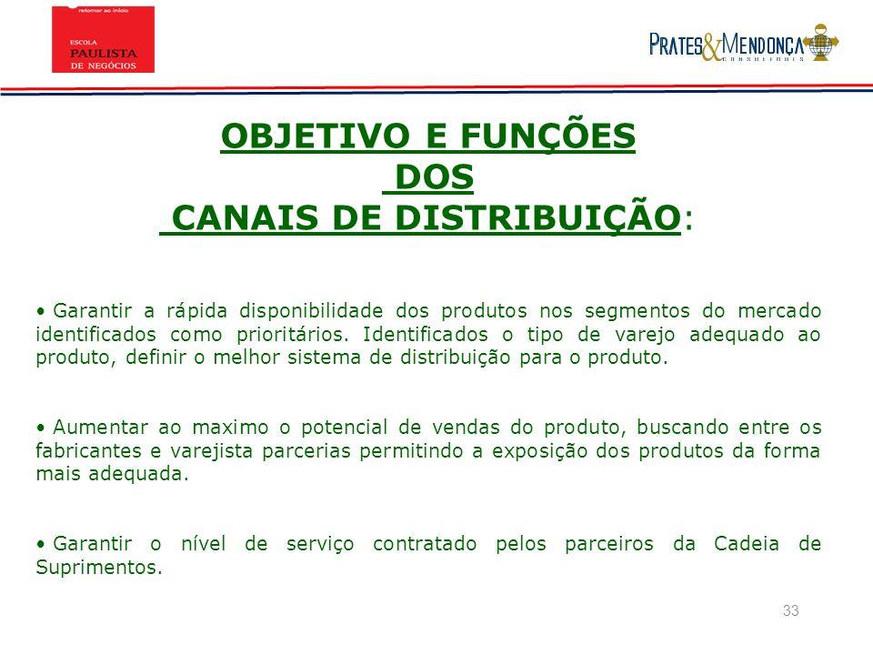 33 OBJETIVO E FUNÇÕES DOS CANAIS DE DISTRIBUIÇÃO: Garantir a rápida disponibilidade dos produtos nos segmentos do mercado identificados como prioritár