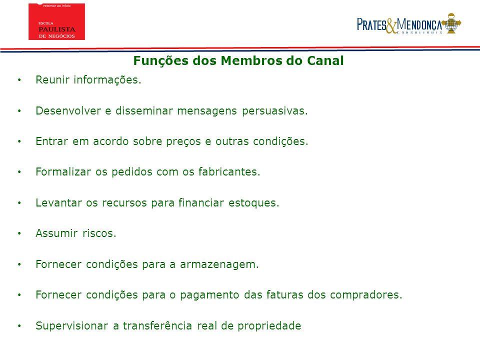 Funções dos Membros do Canal Reunir informações. Desenvolver e disseminar mensagens persuasivas. Entrar em acordo sobre preços e outras condições. For