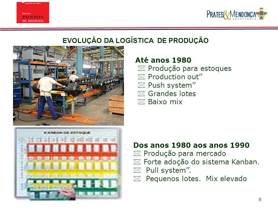 6 EVOLUÇÃO DA LOGÍSTICA DE PRODUÇÃO Dos anos 1980 aos anos 1990 Produção para mercado Forte adoção do sistema Kanban. Pull system. Pequenos lotes. Mix