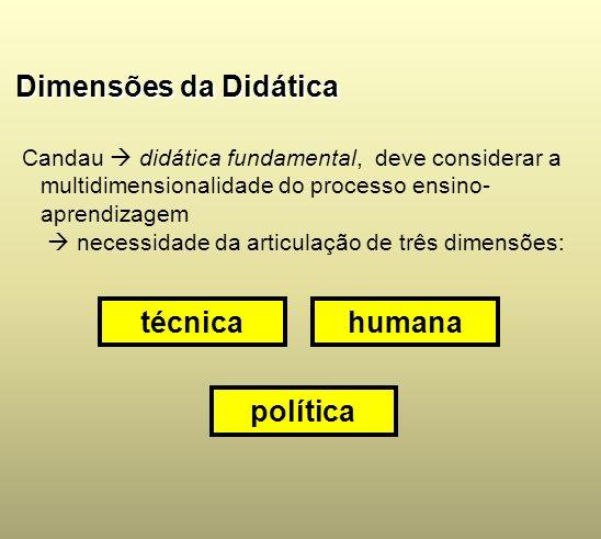 Dimensões da Didática Candau didática fundamental, deve considerar a multidimensionalidade do processo ensino- aprendizagem necessidade da articulação