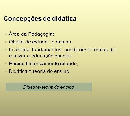 Concepções de didática Área da Pedagogia; Objeto de estudo : o ensino. Investiga fundamentos, condições e formas de realizar a educação escolar; Ensin