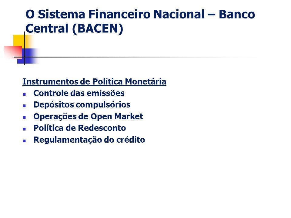 O Sistema Financeiro Nacional – Banco Central (BACEN) Instrumentos de Política Monetária Controle das emissões Depósitos compulsórios Operações de Ope
