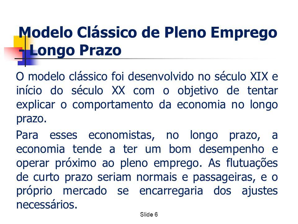 Slide 6 Modelo Clássico de Pleno Emprego - Longo Prazo O modelo clássico foi desenvolvido no século XIX e início do século XX com o objetivo de tentar