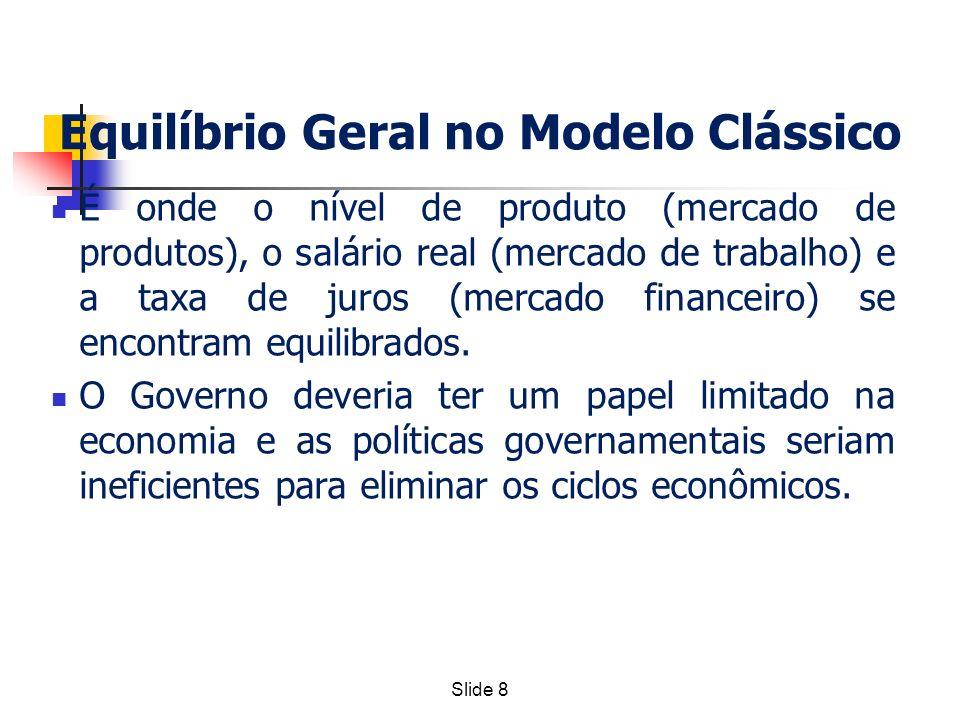 Slide 8 Equilíbrio Geral no Modelo Clássico É onde o nível de produto (mercado de produtos), o salário real (mercado de trabalho) e a taxa de juros (m