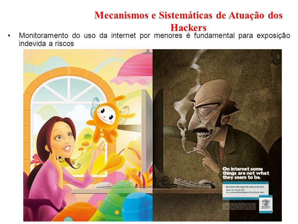 Mecanismos e Sistemáticas de Atuação dos Hackers Monitoramento do uso da internet por menores é fundamental para exposição indevida a riscos