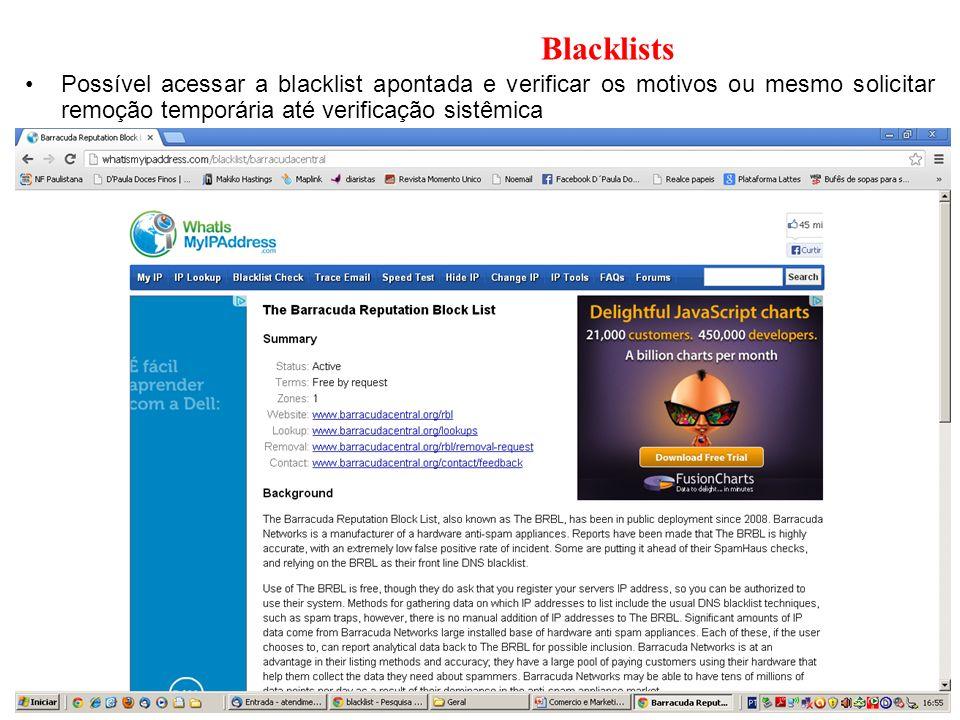 Blacklists Possível acessar a blacklist apontada e verificar os motivos ou mesmo solicitar remoção temporária até verificação sistêmica