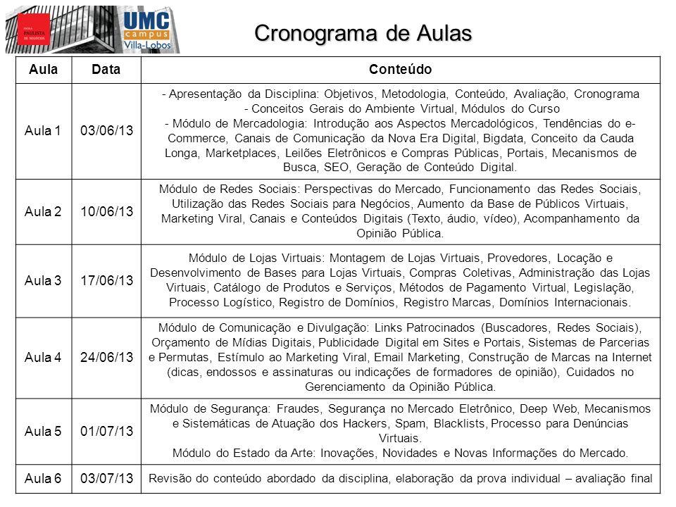 Cronograma de Aulas AulaDataConteúdo Aula 103/06/13 - Apresentação da Disciplina: Objetivos, Metodologia, Conteúdo, Avaliação, Cronograma - Conceitos