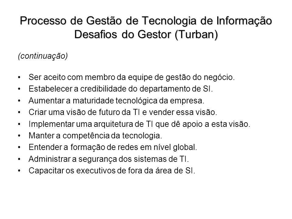 Processo de Gestão de Tecnologia de Informação Desafios do Gestor (Turban) (continuação) Ser aceito com membro da equipe de gestão do negócio. Estabel