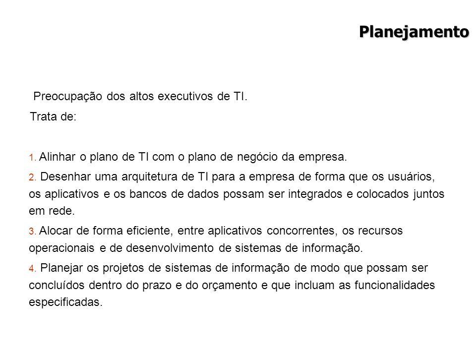 Planejamento Ameaça dos novos participantes Poder de barganha dos fornecedores Ameaça dos substitutos Poder de barganha dos compradores Rivalidade den