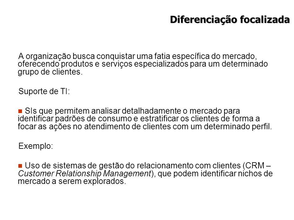 Diferenciação focalizada Ameaça dos novos participantes Poder de barganha dos fornecedores Ameaça dos substitutos Poder de barganha dos compradores Ri