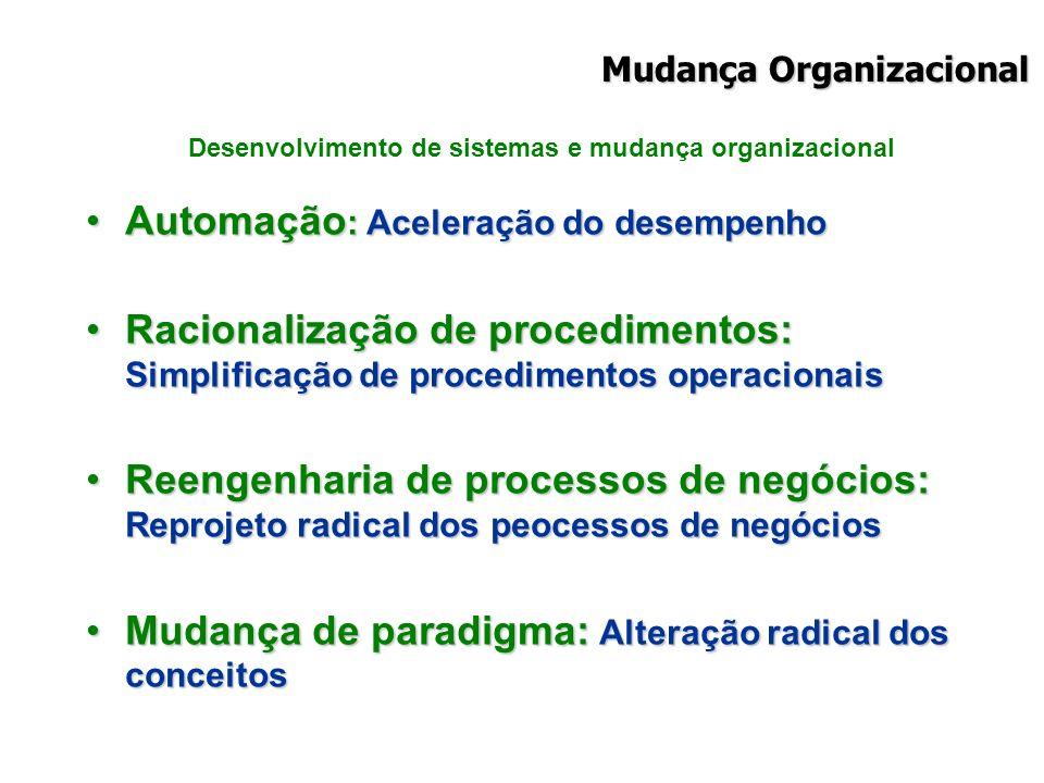 Automação : Aceleração do desempenhoAutomação : Aceleração do desempenho Racionalização de procedimentos: Simplificação de procedimentos operacionaisR