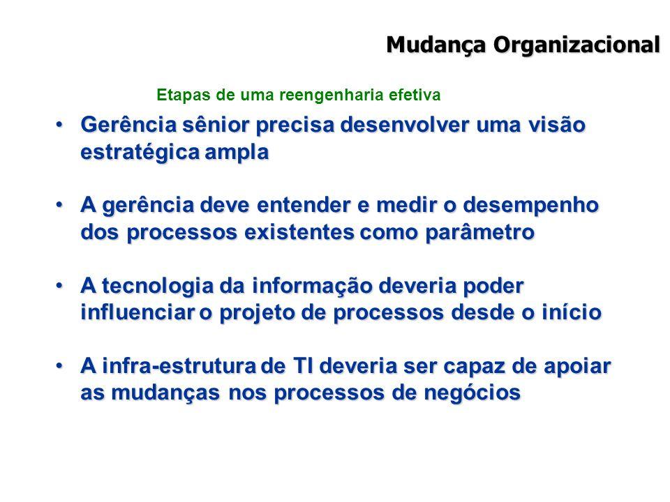 Gerência sênior precisa desenvolver uma visão estratégica amplaGerência sênior precisa desenvolver uma visão estratégica ampla A gerência deve entende