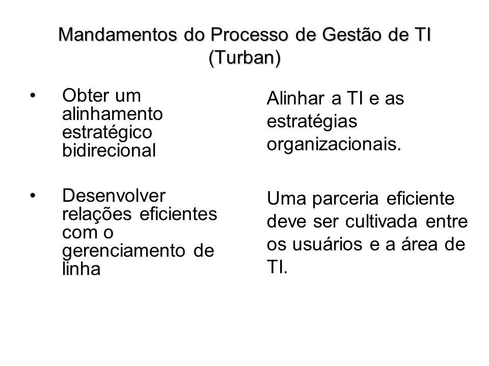 Mandamentos do Processo de Gestão de TI (Turban) Obter um alinhamento estratégico bidirecional Desenvolver relações eficientes com o gerenciamento de