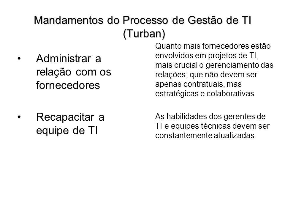 Mandamentos do Processo de Gestão de TI (Turban) Administrar a relação com os fornecedores Recapacitar a equipe de TI Quanto mais fornecedores estão e