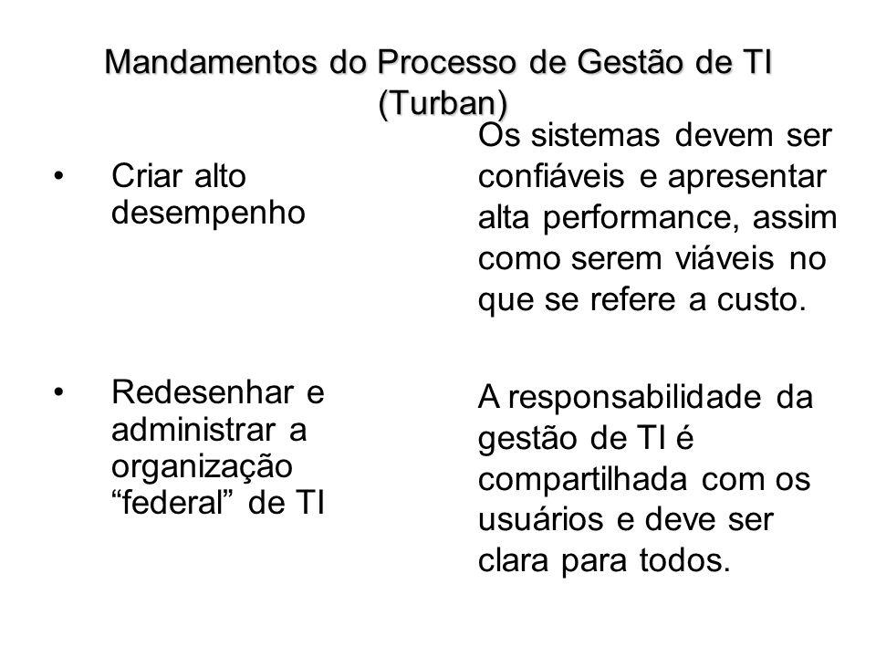 Mandamentos do Processo de Gestão de TI (Turban) Criar alto desempenho Redesenhar e administrar a organização federal de TI Os sistemas devem ser conf