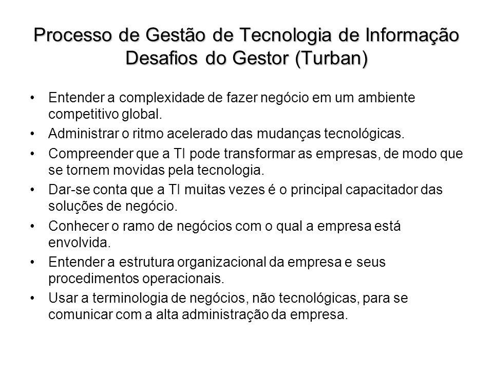Processo de Gestão de Tecnologia de Informação Desafios do Gestor (Turban) Entender a complexidade de fazer negócio em um ambiente competitivo global.