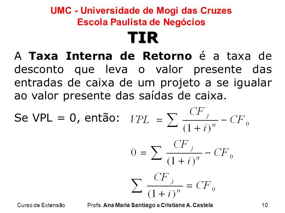 Curso de ExtensãoProfs. Ana Maria Santiago e Cristiane A. Castela10 UMC - Universidade de Mogi das Cruzes Escola Paulista de Negócios A Taxa Interna d