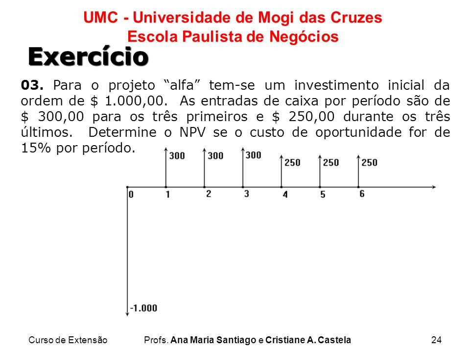 Curso de ExtensãoProfs. Ana Maria Santiago e Cristiane A. Castela24 UMC - Universidade de Mogi das Cruzes Escola Paulista de Negócios 03. Para o proje